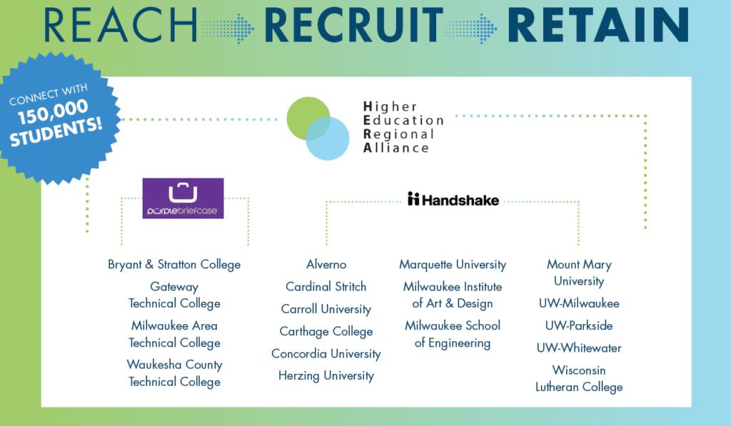 Reach Recruit Retain graphic
